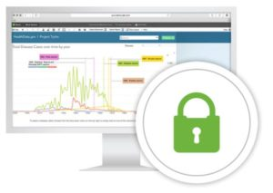 qlik-view-seguridad
